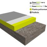 Uszczelnienie dachu z pianki poliuretanowej